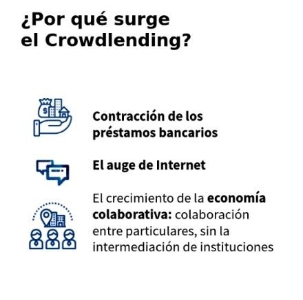 crowdlending cómo surge