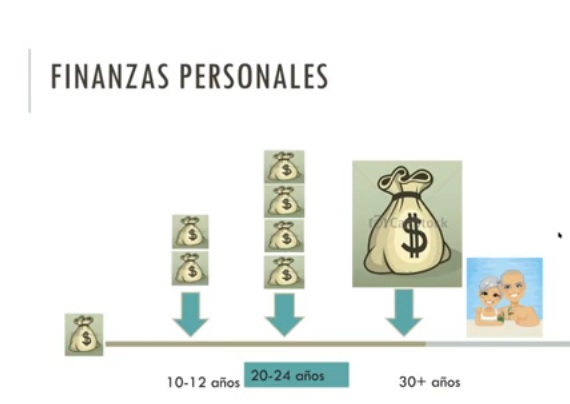 Regla 72 calculo rentabilidad inversiones